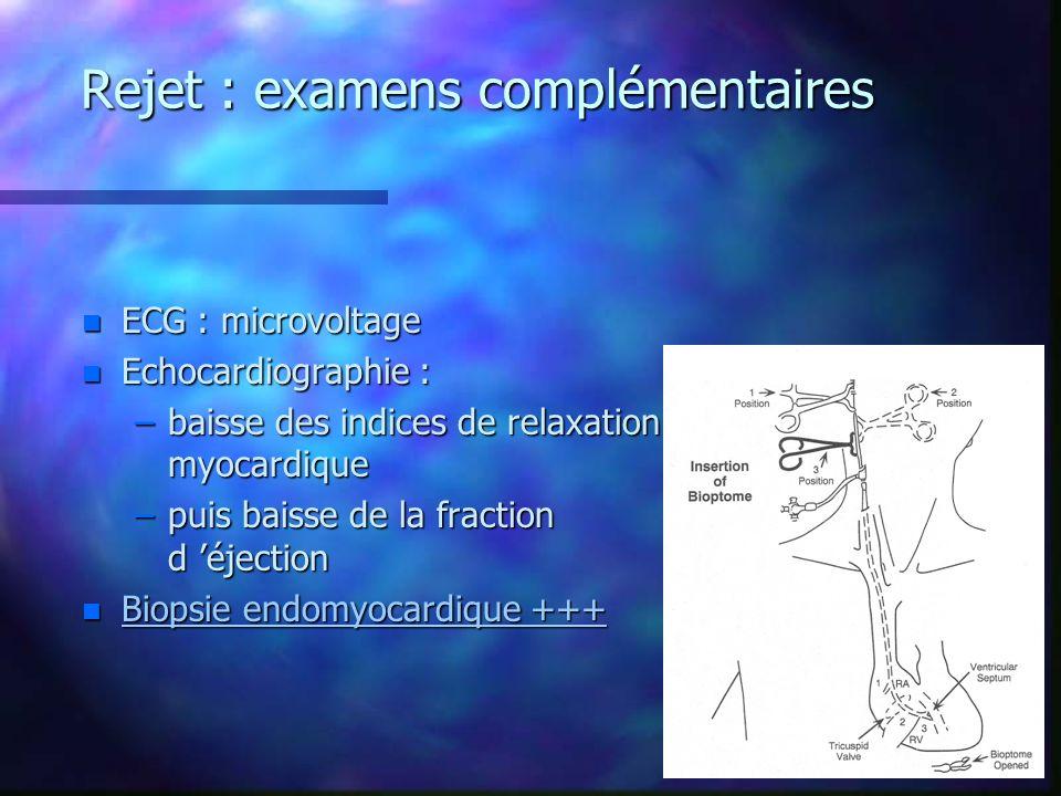 Rejet : examens complémentaires n ECG : microvoltage n Echocardiographie : –baisse des indices de relaxation myocardique –puis baisse de la fraction d