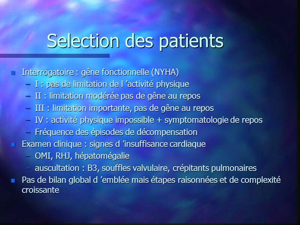Selection des patients n Interrogatoire : gêne fonctionnelle (NYHA) –I : pas de limitation de l activité physique –II : limitation modérée pas de gêne