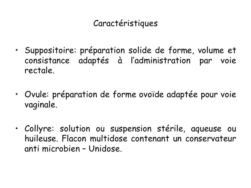 Suppositoire: préparation solide de forme, volume et consistance adaptés à ladministration par voie rectale. Ovule: préparation de forme ovoïde adapté