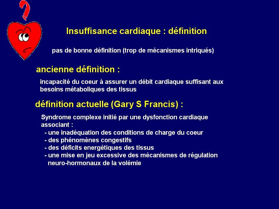 Insuffisance cardiaque : Physiopathologie diminution de la fonction pompe diminution du débit en aval (corrigé par les régulation) augmentation des pressions en amont : - capillaires pulmonaires (œdème pulmonaire) - secteur veineux périphérique (oedèmes périphériques) dilatation du ou des cavités ventriculaires hypertrophie du muscle cardiaque conséquences néfastes de ces modifications cardiaques : - augmentation du travail du cœur - augmentation de la consommation doxygène du cœur - dilatation de la valve mitrale et fuite mitrale - troubles du rythme auriculaire (FA) - troubles du rythme ventriculaire (ESV, TV, FV)