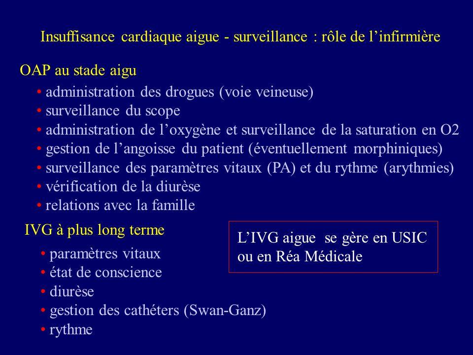 Insuffisance cardiaque aigue - surveillance : rôle de linfirmière administration des drogues (voie veineuse) surveillance du scope administration de l
