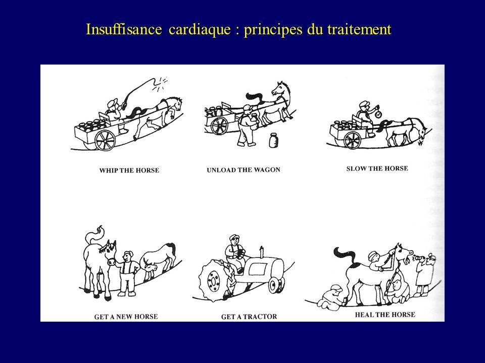 Insuffisance cardiaque aigue : diurétiques IV drogues inotropes (stimulant le ccoeur) vasodilatateurs assistance mécanique (cœur artificiel) – greffe cardiaque Insuffisance cardiaque chronique : dirétiques per os inhibiteurs de lenzyme de conversion (combat les désordres hormonaux de lIC) béta bloqueurs (combat les désordres hormonaux de lIC) digitalline Insuffisance cardiaque terminale : greffe cardiaque cœur artificiel définitif