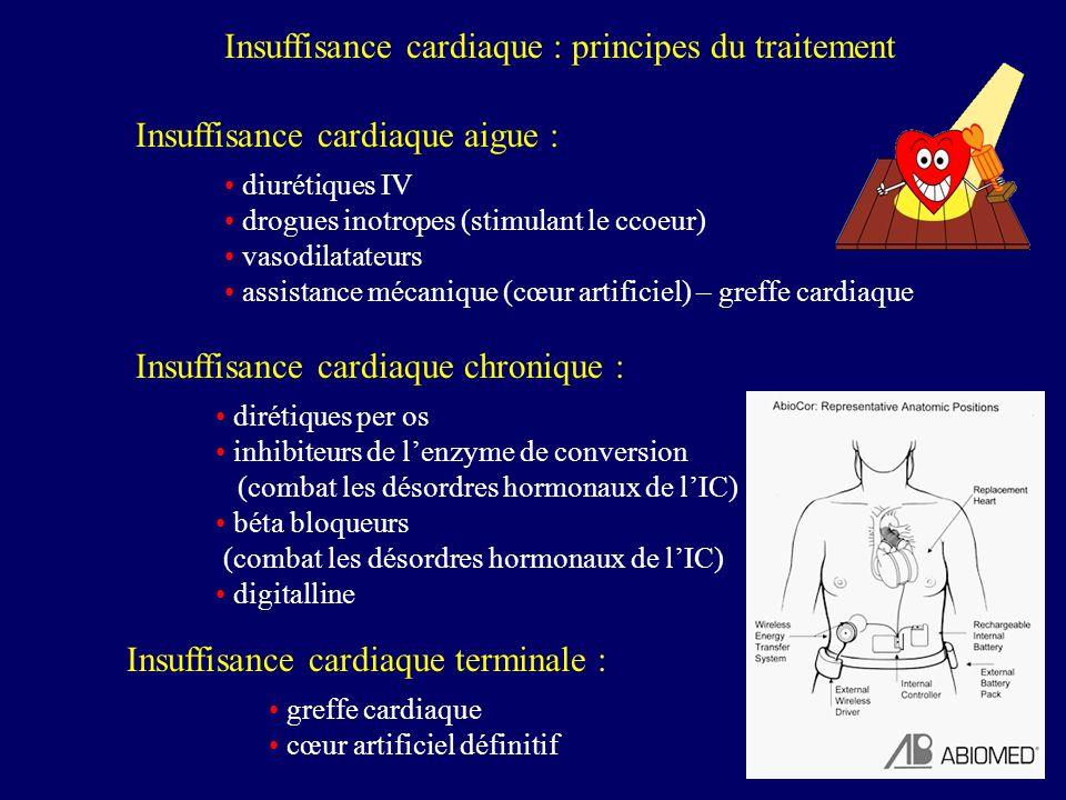Insuffisance cardiaque aigue : diurétiques IV drogues inotropes (stimulant le ccoeur) vasodilatateurs assistance mécanique (cœur artificiel) – greffe
