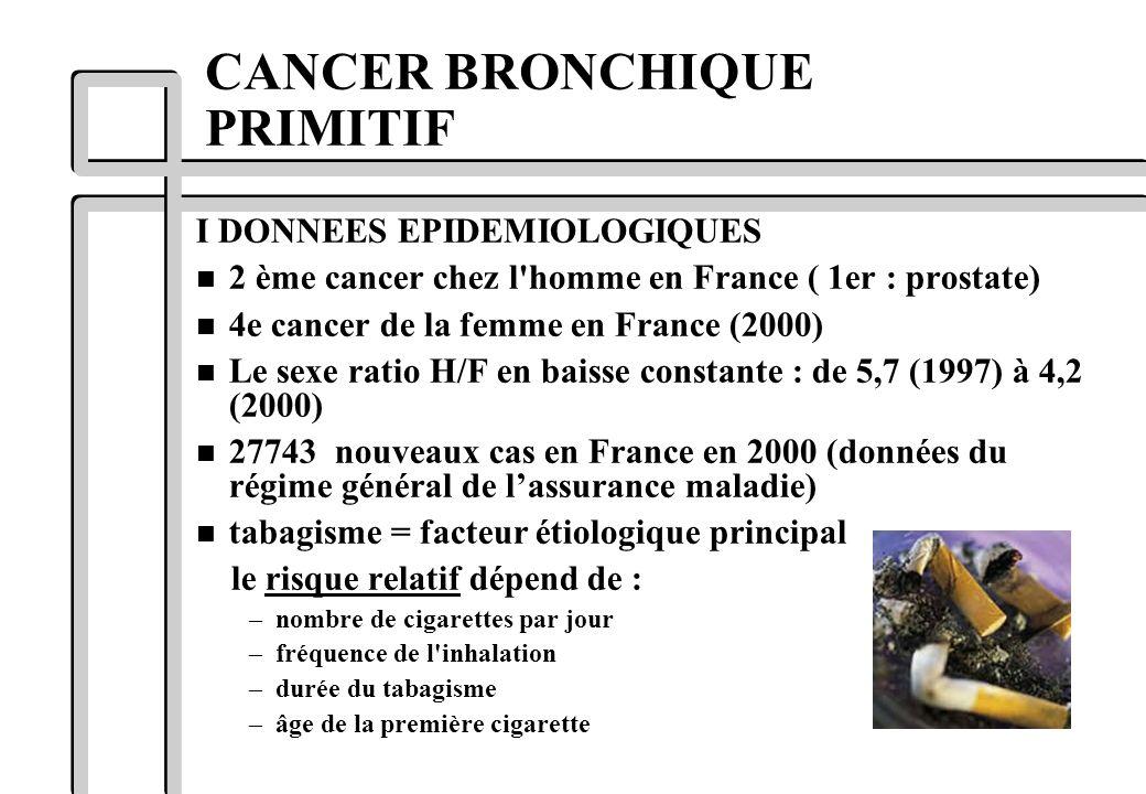 CANCER BRONCHIQUE PRIMITIF I DONNEES EPIDEMIOLOGIQUES n 2 ème cancer chez l'homme en France ( 1er : prostate) n 4e cancer de la femme en France (2000)