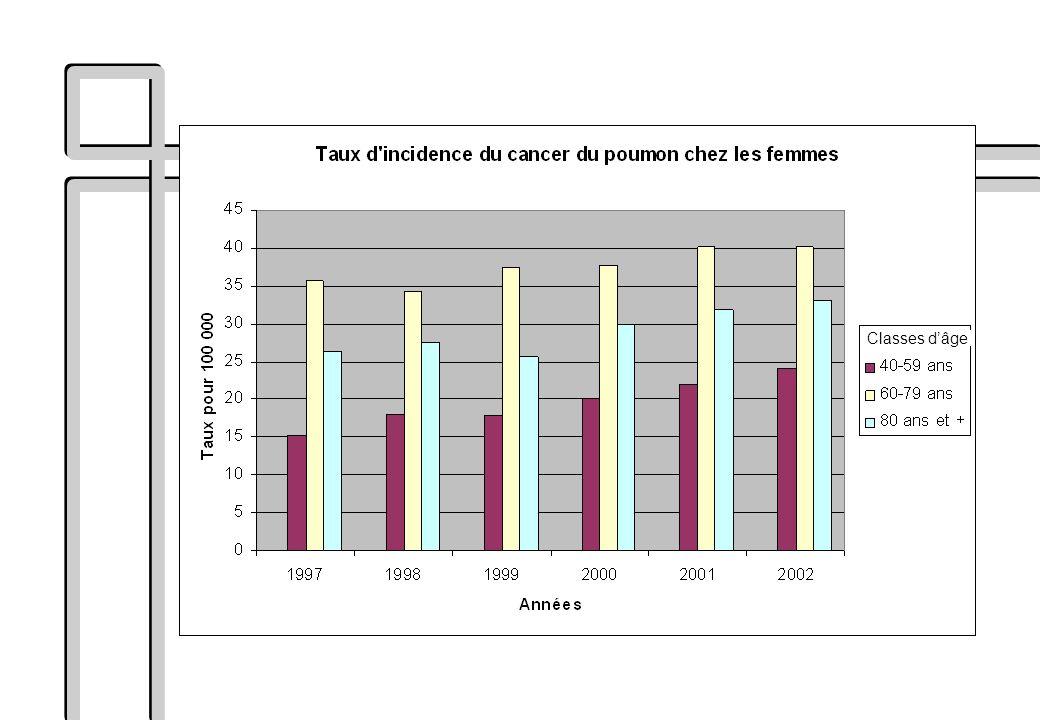 CANCER BRONCHIQUE PRIMITIF IV PLACE DES EXAMENS COMPLEMENTAIRES