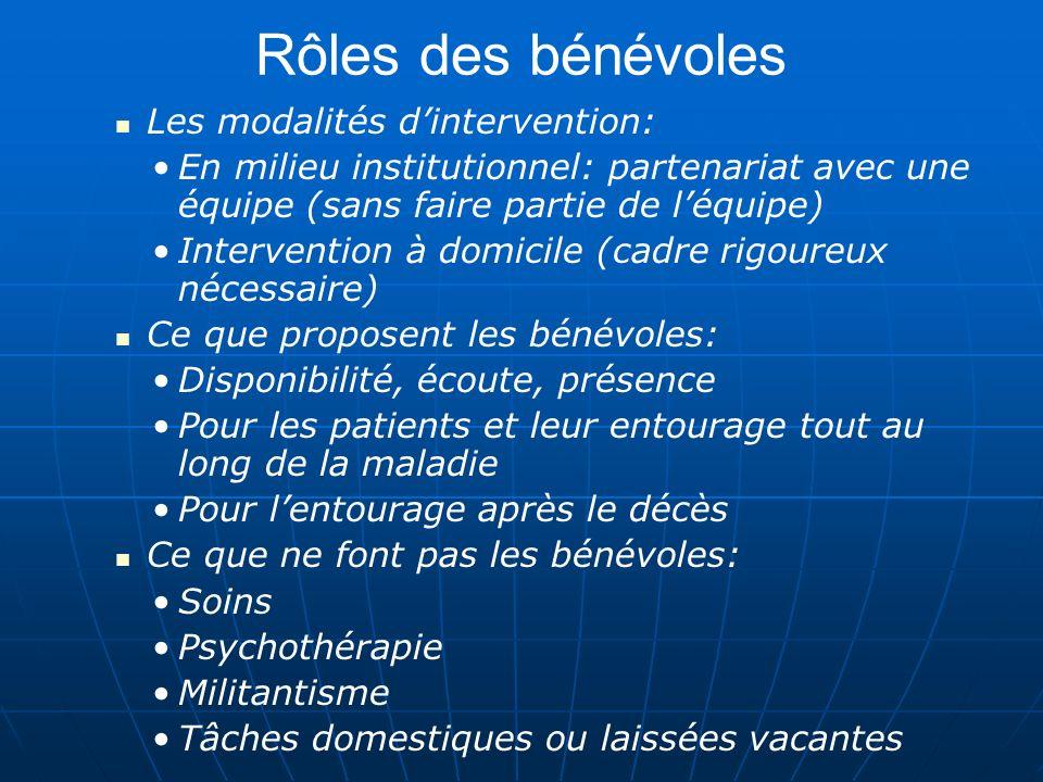 Rôles des bénévoles Les modalités dintervention: En milieu institutionnel: partenariat avec une équipe (sans faire partie de léquipe) Intervention à d