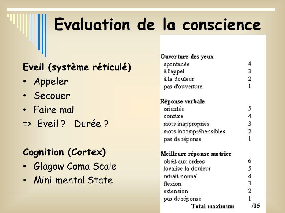 Eveil (système réticulé) Appeler Secouer Faire mal => Eveil ? Durée ? Cognition (Cortex) Glagow Coma Scale Mini mental State Evaluation de la conscien