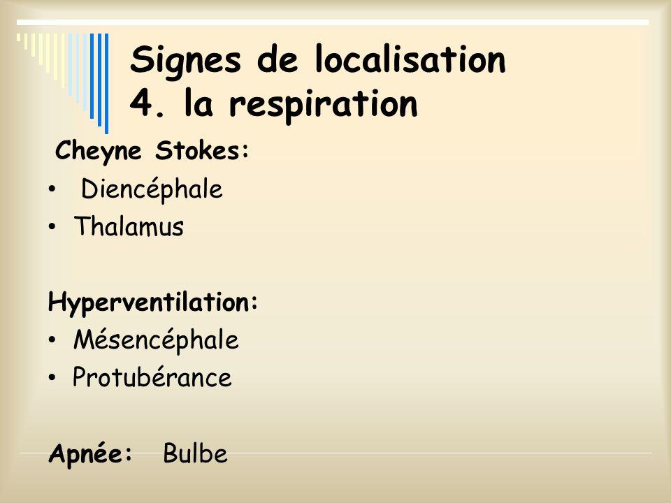 Cheyne Stokes: Diencéphale Thalamus Hyperventilation: Mésencéphale Protubérance Apnée: Bulbe Signes de localisation 4. la respiration