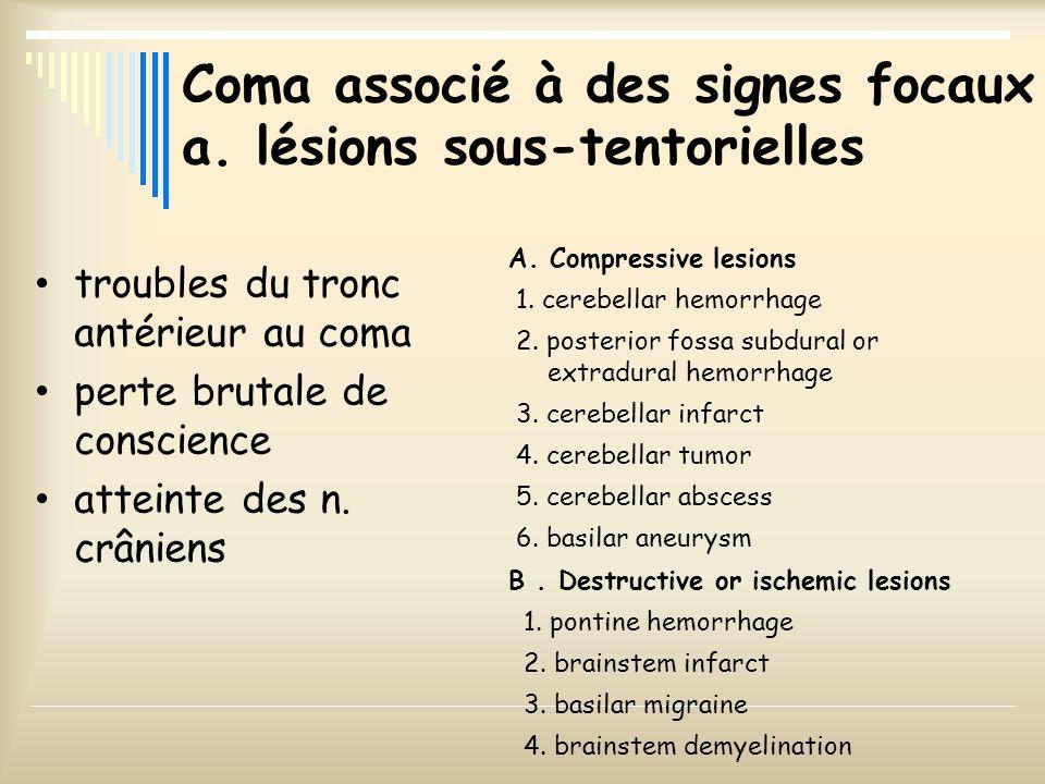 troubles du tronc antérieur au coma perte brutale de conscience atteinte des n. crâniens A. Compressive lesions 1. cerebellar hemorrhage 2. posterior