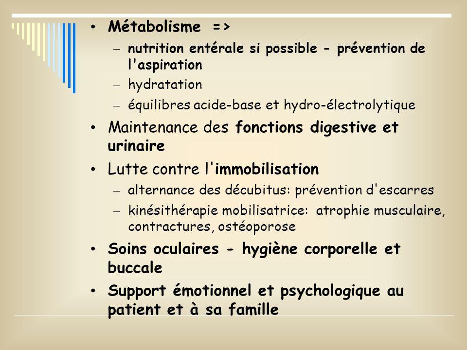 Métabolisme => – nutrition entérale si possible - prévention de l'aspiration – hydratation – équilibres acide-base et hydro-électrolytique Maintenance