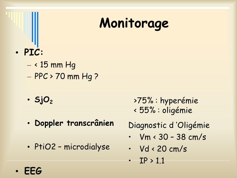 Monitorage PIC: – < 15 mm Hg – PPC > 70 mm Hg ? SjO 2 Doppler transcrânien PtiO2 – microdialyse EEG Diagnostic d Oligémie Vm < 30 – 38 cm/s Vd < 20 cm