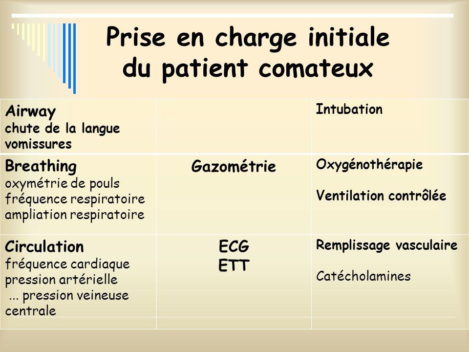 Prise en charge initiale du patient comateux Airway chute de la langue vomissures Intubation Breathing oxymétrie de pouls fréquence respiratoire ampli