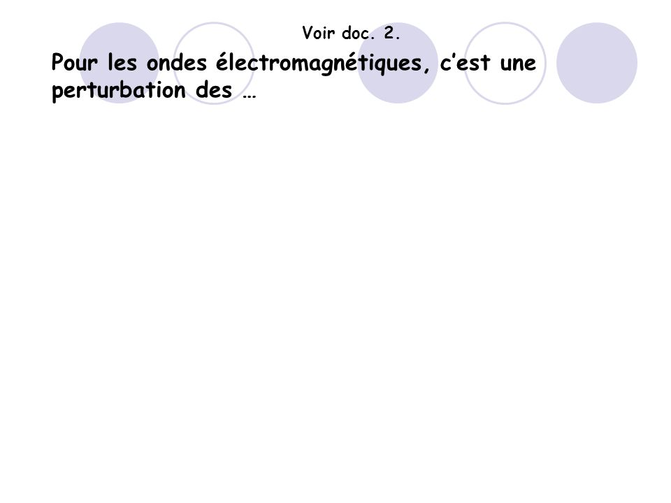 Pour les ondes électromagnétiques, cest une perturbation des … Voir doc. 2.