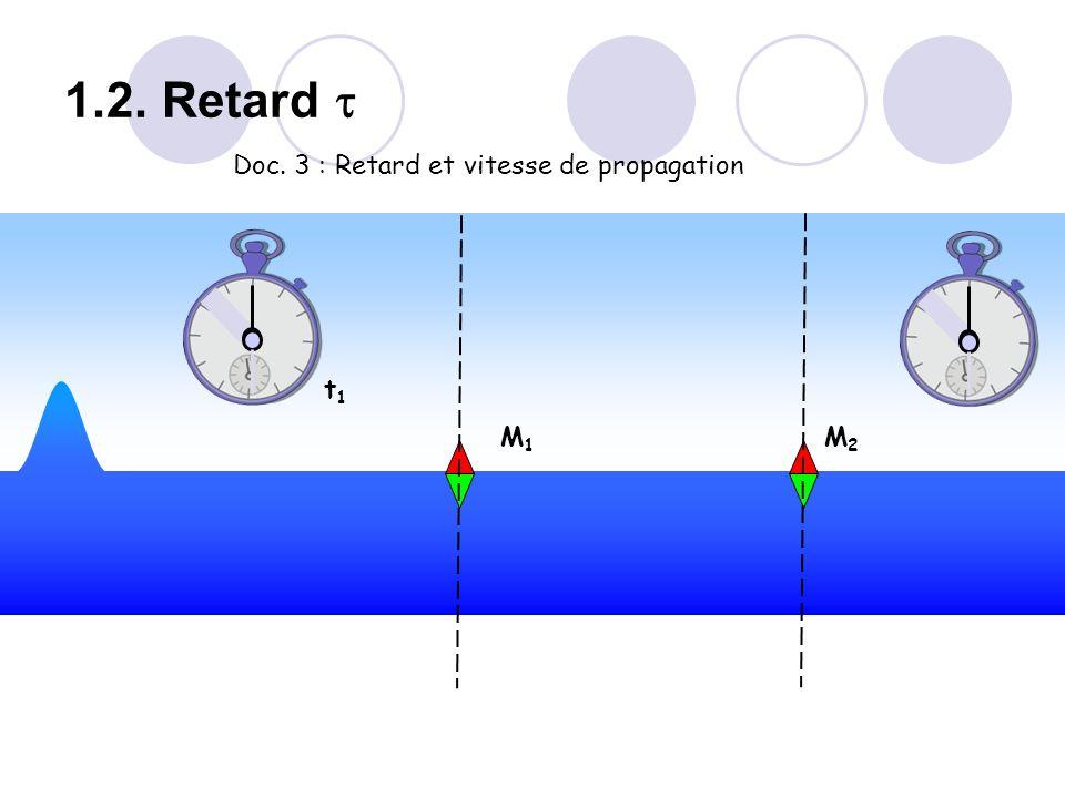 M1M1 M2M2 t1t1 Doc. 3 : Retard et vitesse de propagation 1.2. Retard
