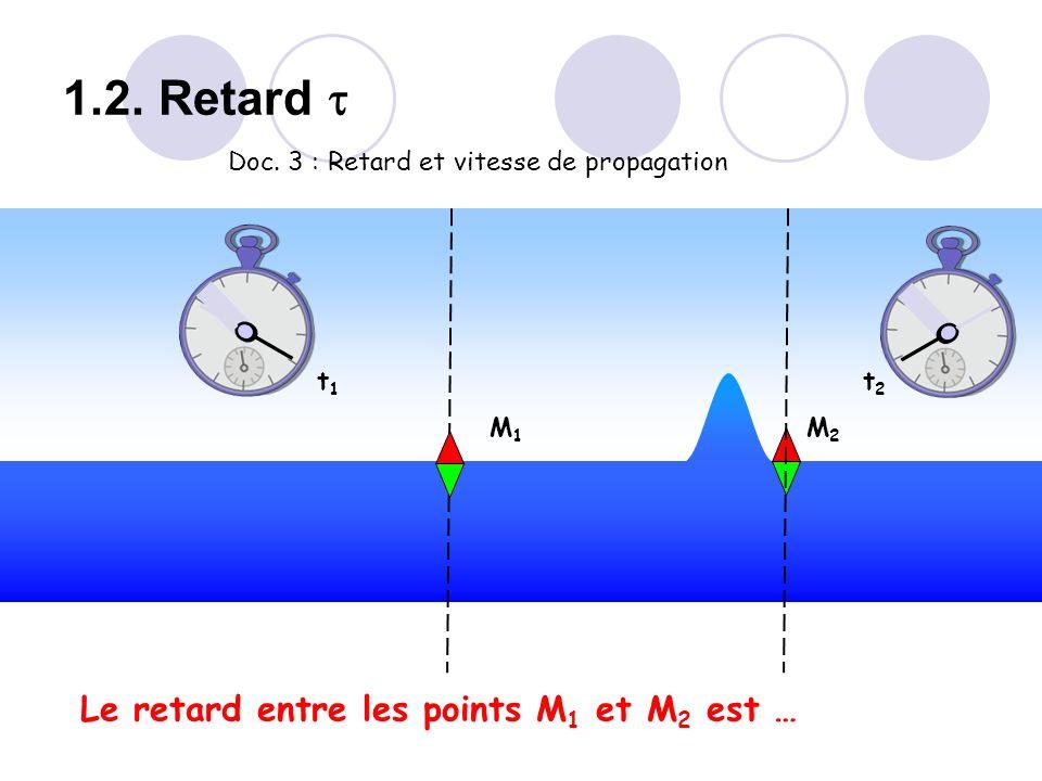 M1M1 M2M2 t1t1 t2t2 Doc. 3 : Retard et vitesse de propagation 1.2. Retard Le retard entre les points M 1 et M 2 est …
