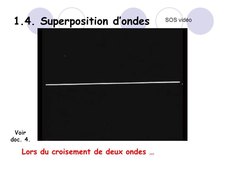 1.4. Superposition dondes Lors du croisement de deux ondes … SOS vidéo Voir doc. 4.