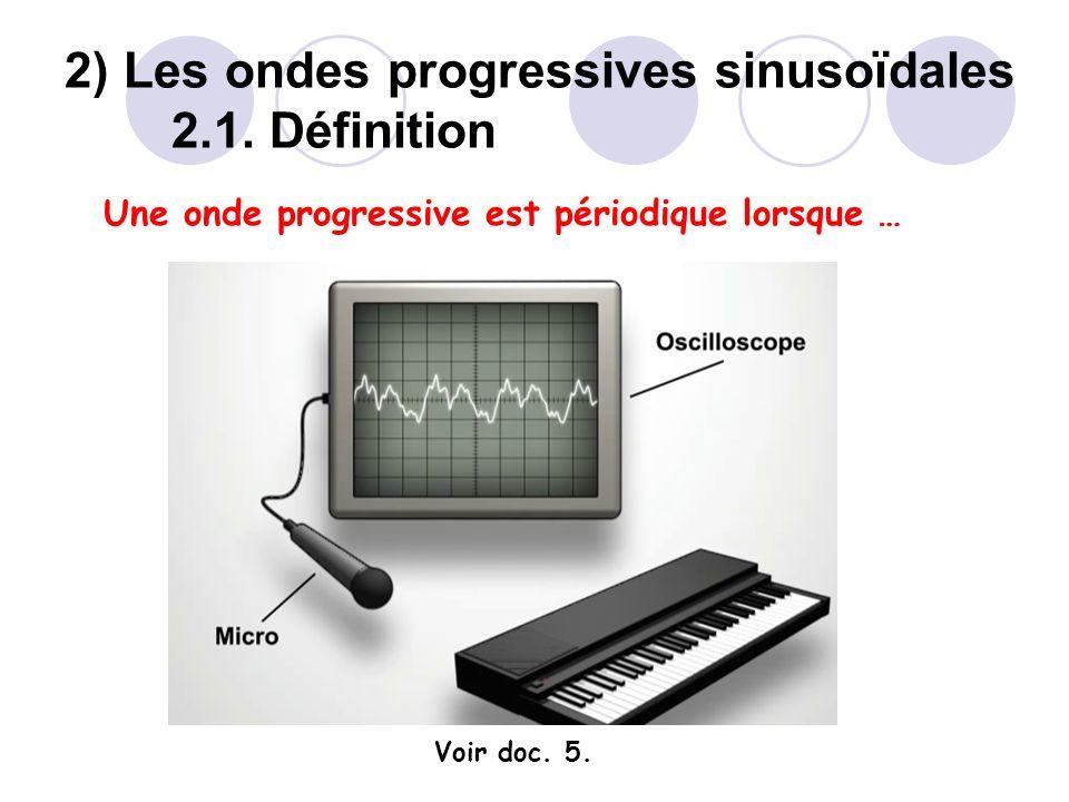 2) Les ondes progressives sinusoïdales 2.1. Définition Une onde progressive est périodique lorsque … Voir doc. 5.
