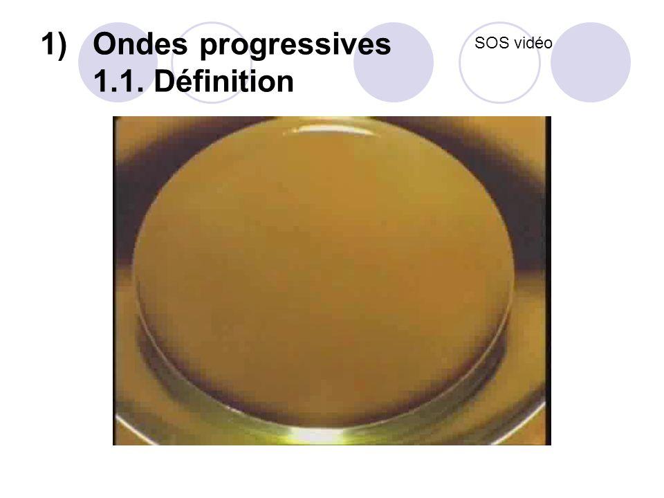 1)Ondes progressives 1.1. Définition SOS vidéo
