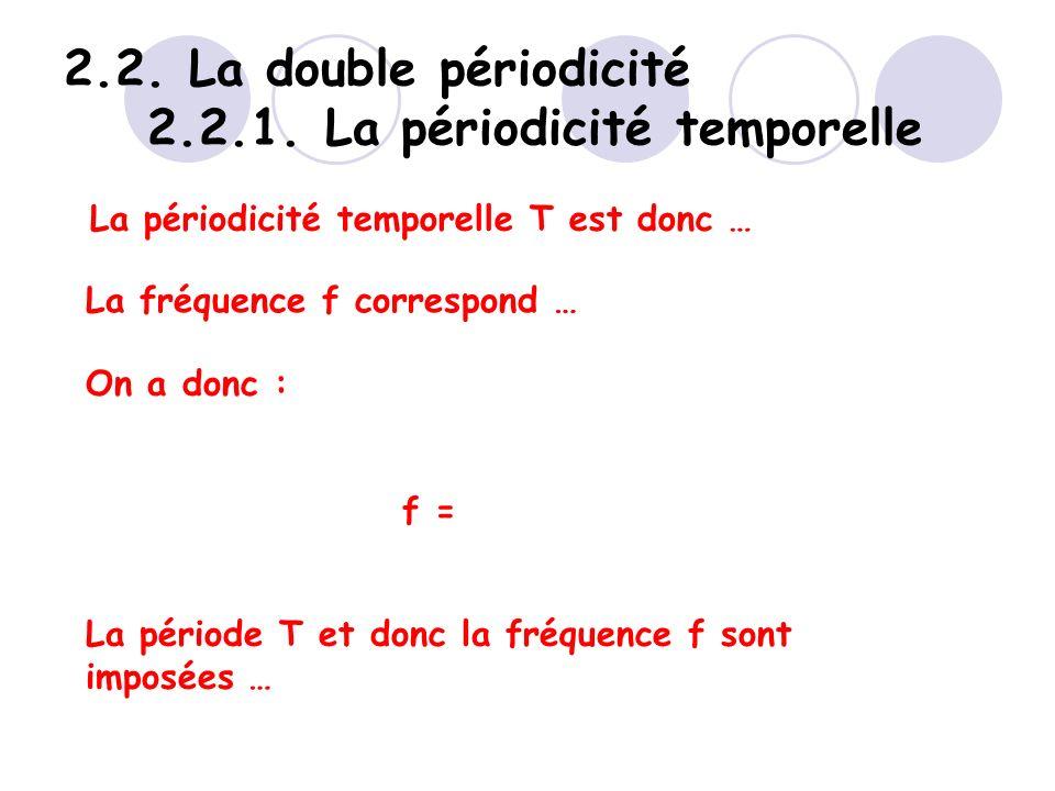 2.2. La double périodicité 2.2.1. La périodicité temporelle La périodicité temporelle T est donc … La fréquence f correspond … On a donc : f = La péri