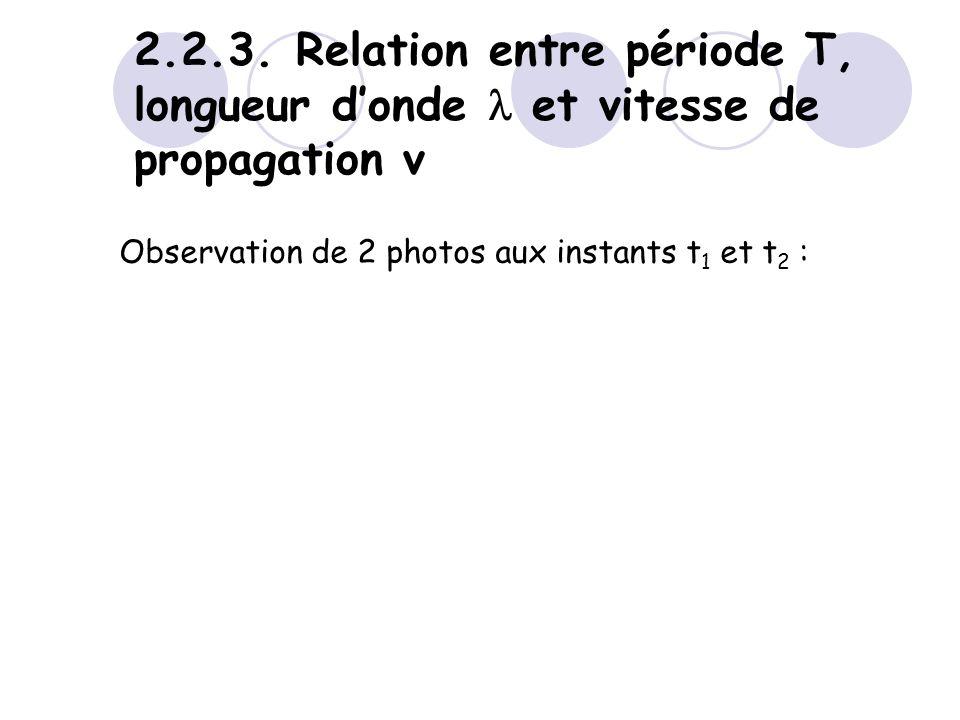 2.2.3. Relation entre période T, longueur donde et vitesse de propagation v Observation de 2 photos aux instants t 1 et t 2 :