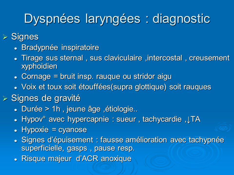 Dyspnées laryngées : diagnostic Signes Signes Bradypnée inspiratoire Bradypnée inspiratoire Tirage sus sternal, sus claviculaire,intercostal, creuseme