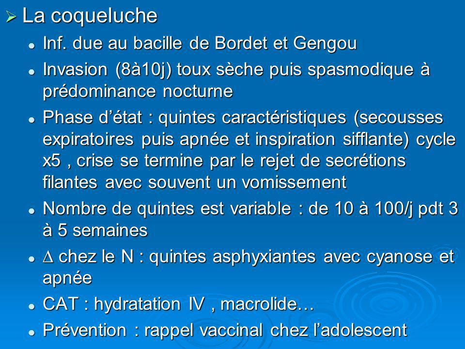 La coqueluche La coqueluche Inf. due au bacille de Bordet et Gengou Inf. due au bacille de Bordet et Gengou Invasion (8à10j) toux sèche puis spasmodiq