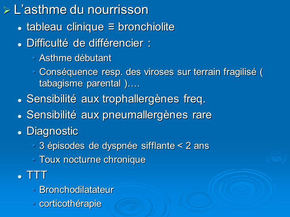 Lasthme du nourrisson Lasthme du nourrisson tableau clinique bronchiolite tableau clinique bronchiolite Difficulté de différencier : Difficulté de dif