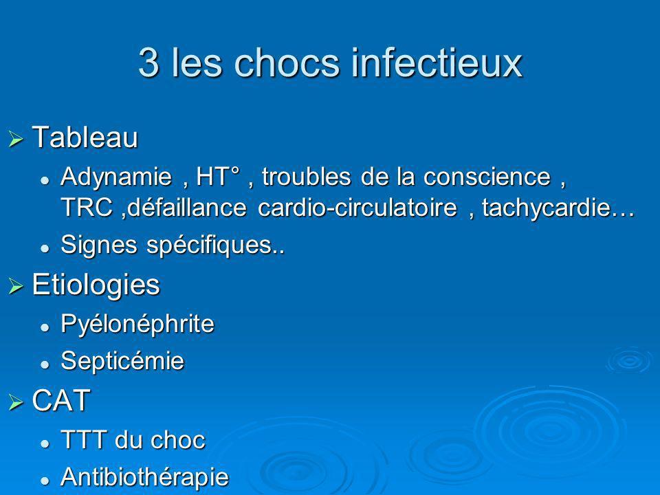 3 les chocs infectieux Tableau Tableau Adynamie, HT°, troubles de la conscience, TRC,défaillance cardio-circulatoire, tachycardie… Adynamie, HT°, trou