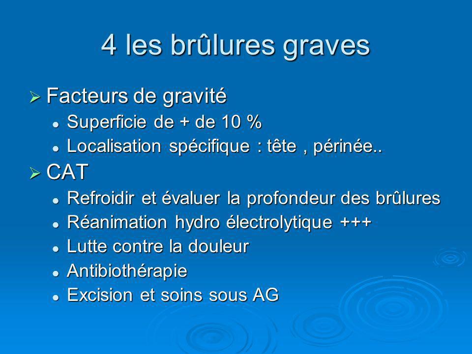 4 les brûlures graves Facteurs de gravité Facteurs de gravité Superficie de + de 10 % Superficie de + de 10 % Localisation spécifique : tête, périnée.