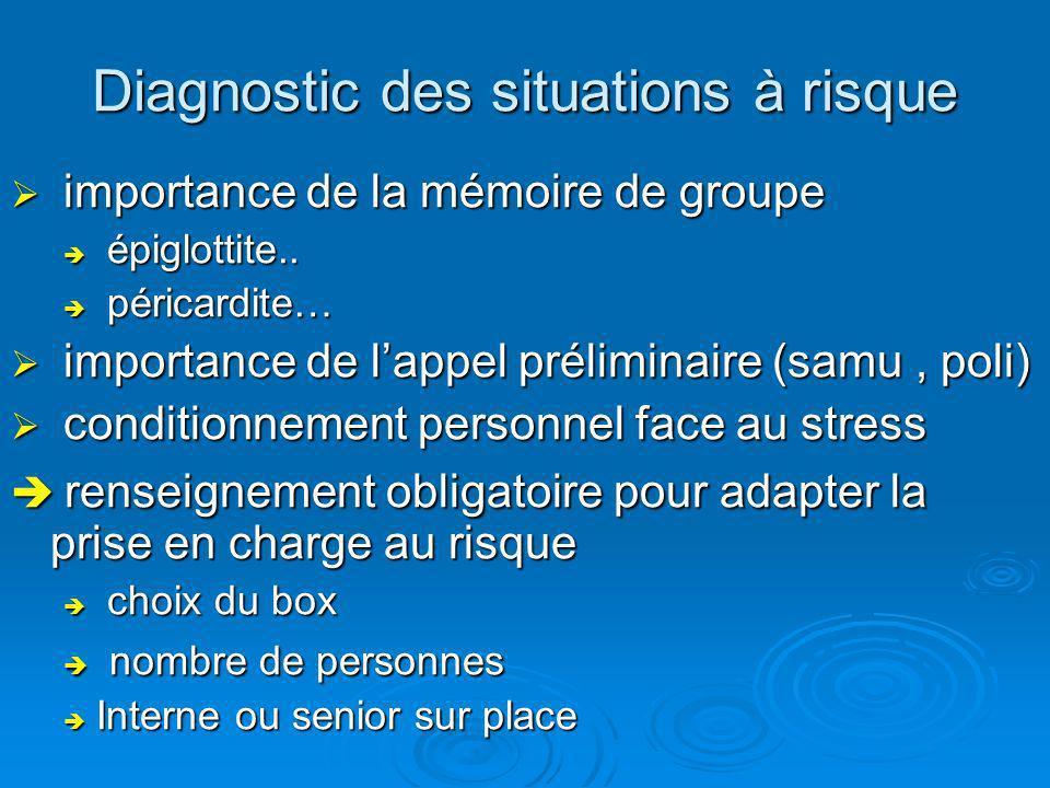 Diagnostic des situations à risque importance de la mémoire de groupe importance de la mémoire de groupe épiglottite.. épiglottite.. péricardite… péri