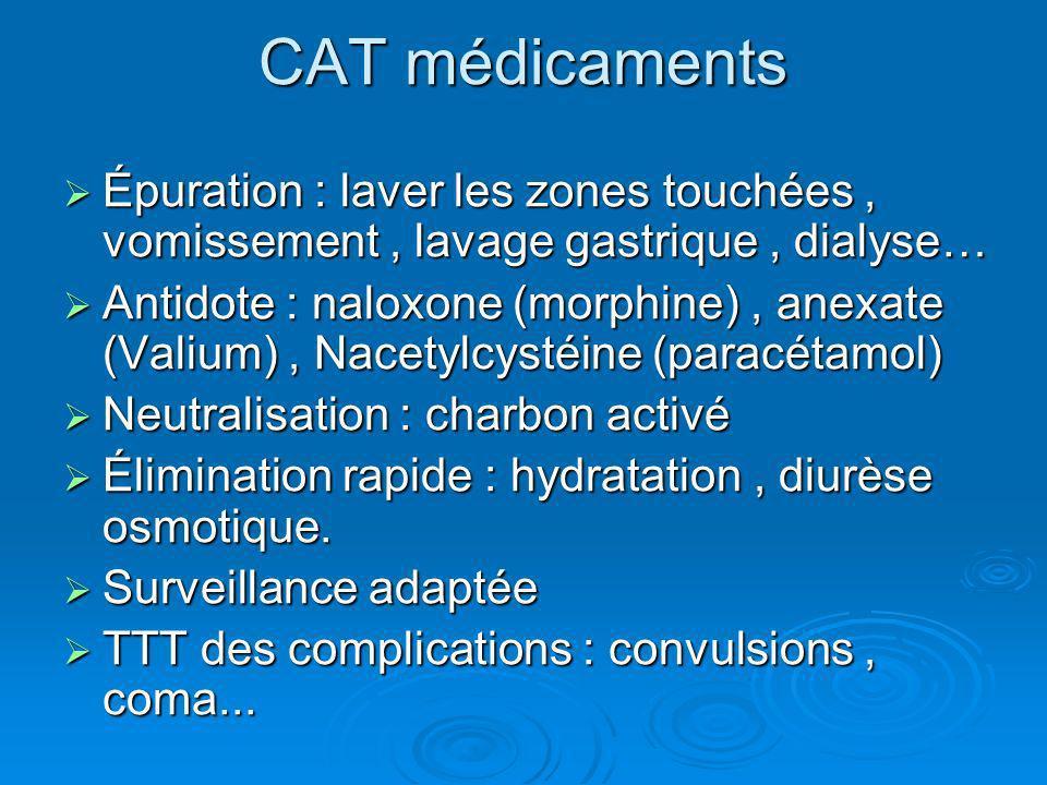 CAT médicaments Épuration : laver les zones touchées, vomissement, lavage gastrique, dialyse… Épuration : laver les zones touchées, vomissement, lavag