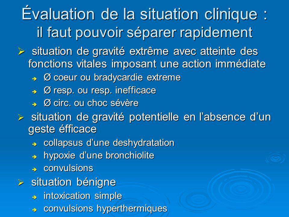 Évaluation de la situation clinique : il faut pouvoir séparer rapidement situation de gravité extrême avec atteinte des fonctions vitales imposant une