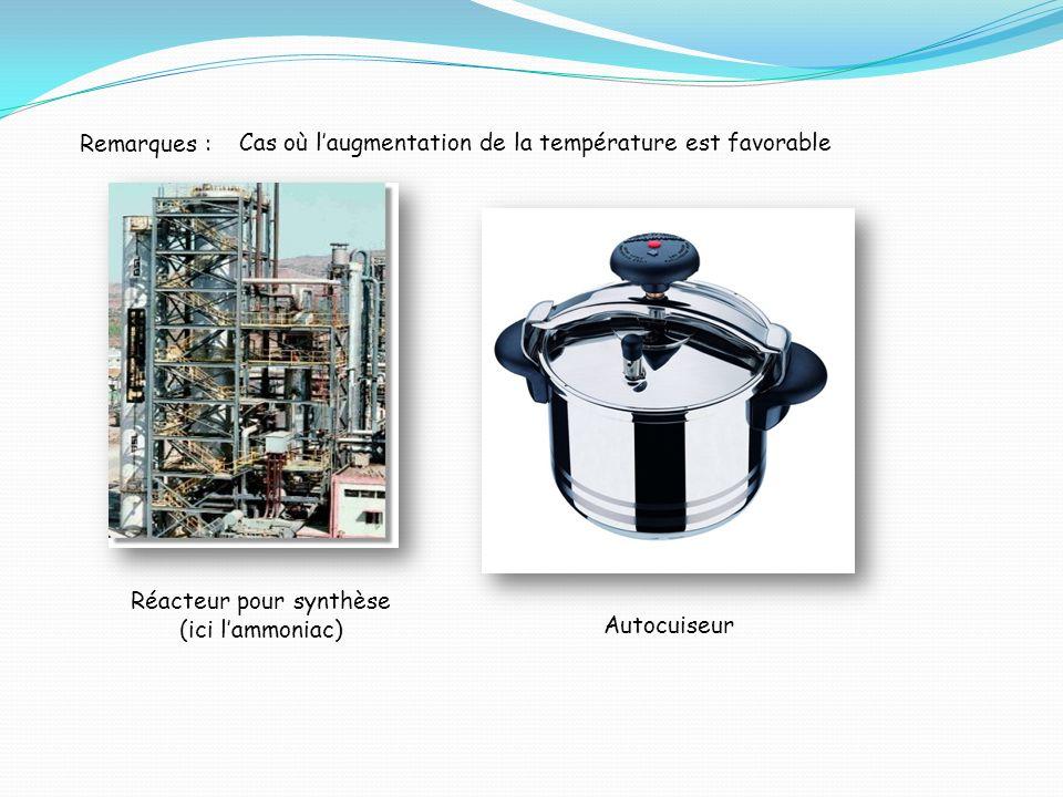 Remarques : Cas où laugmentation de la température est favorable AutocuiseurRéacteur pour synthèse (ici lammoniac)