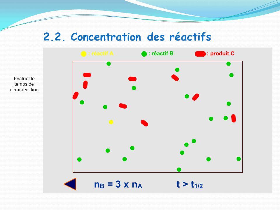 2.2. Concentration des réactifs Evaluer le temps de demi-réaction