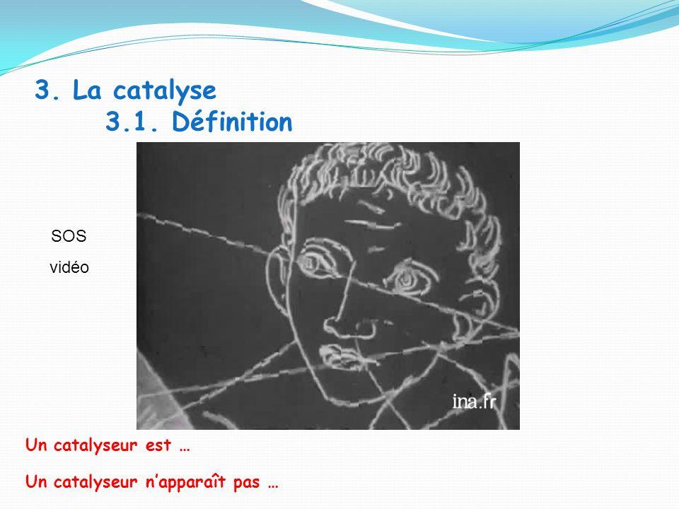 3. La catalyse 3.1. Définition Un catalyseur est … Un catalyseur napparaît pas … SOS vidéo
