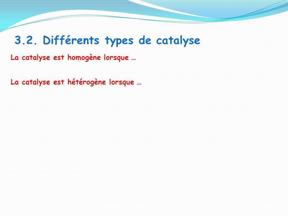 3.2. Différents types de catalyse La catalyse est homogène lorsque … La catalyse est hétérogène lorsque …