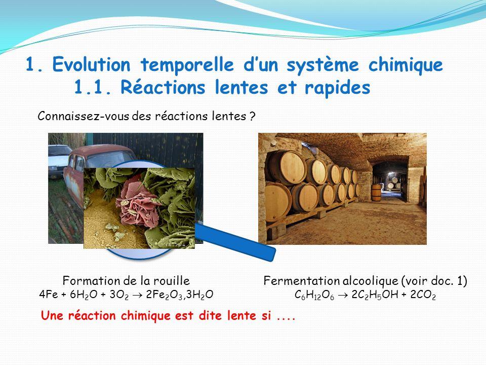 1. Evolution temporelle dun système chimique 1.1. Réactions lentes et rapides Formation de la rouille 4Fe + 6H 2 O + 3O 2 2Fe 2 O 3,3H 2 O Fermentatio