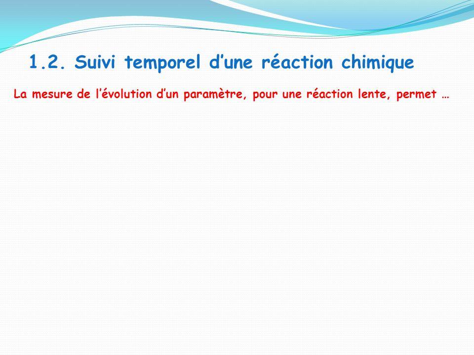 1.2. Suivi temporel dune réaction chimique La mesure de lévolution dun paramètre, pour une réaction lente, permet …