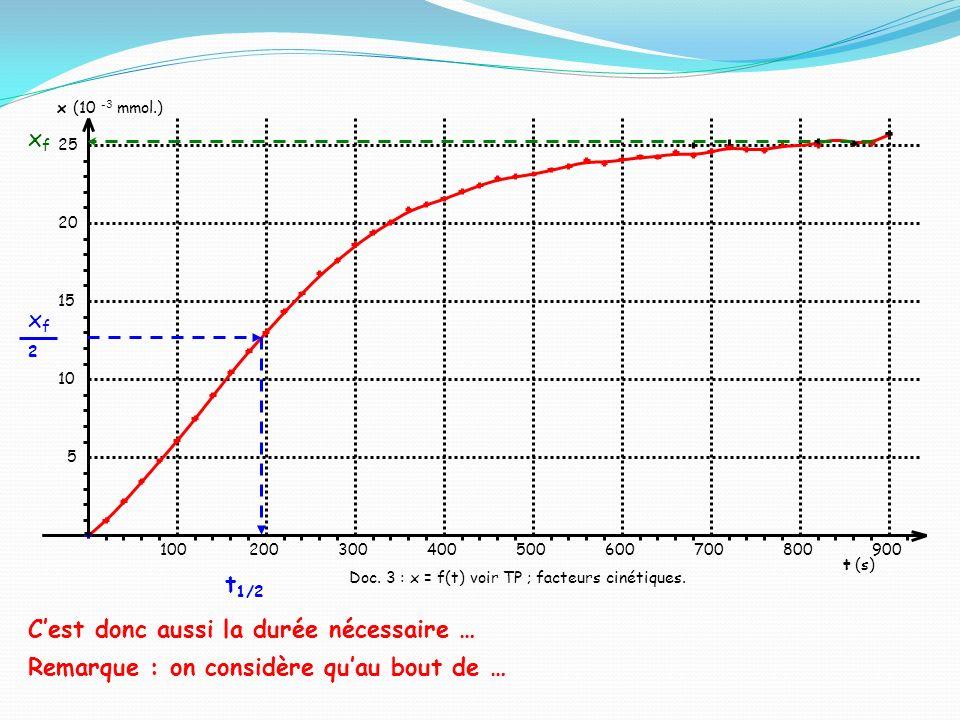 xfxf xfxf 2 t 1/2 Cest donc aussi la durée nécessaire … Remarque : on considère quau bout de …