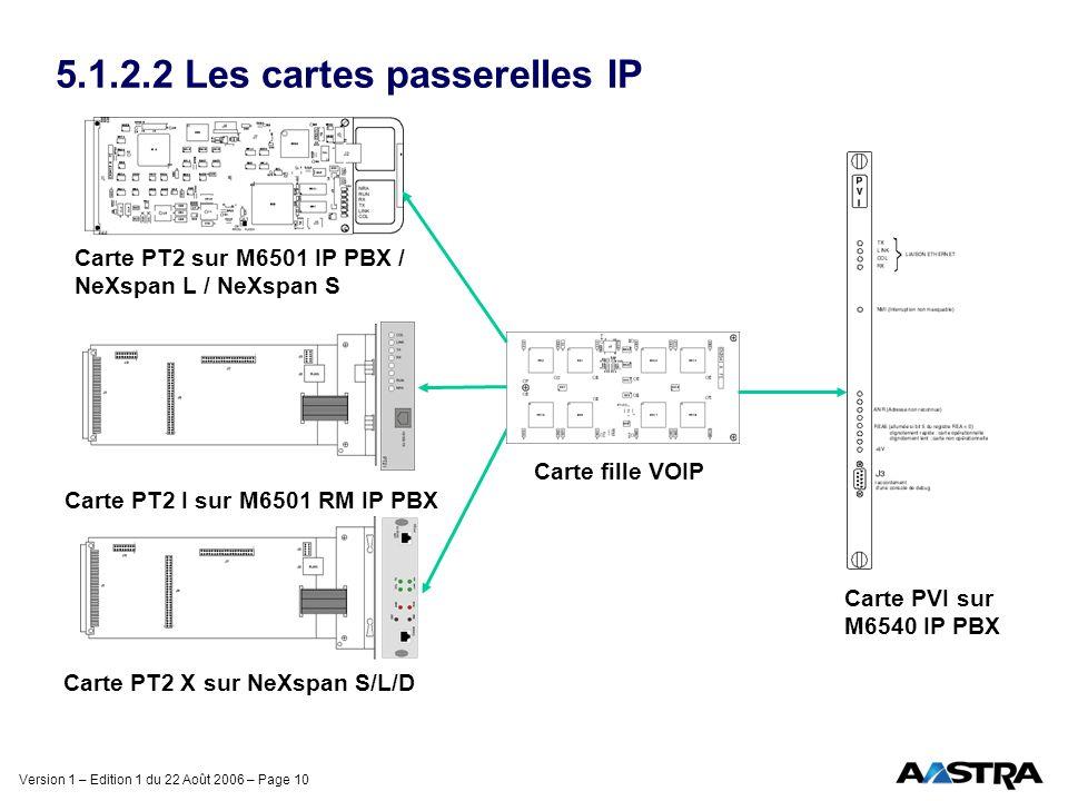 Version 1 – Edition 1 du 22 Août 2006 – Page 10 5.1.2.2 Les cartes passerelles IP Carte PT2 sur M6501 IP PBX / NeXspan L / NeXspan S Carte PT2 I sur M