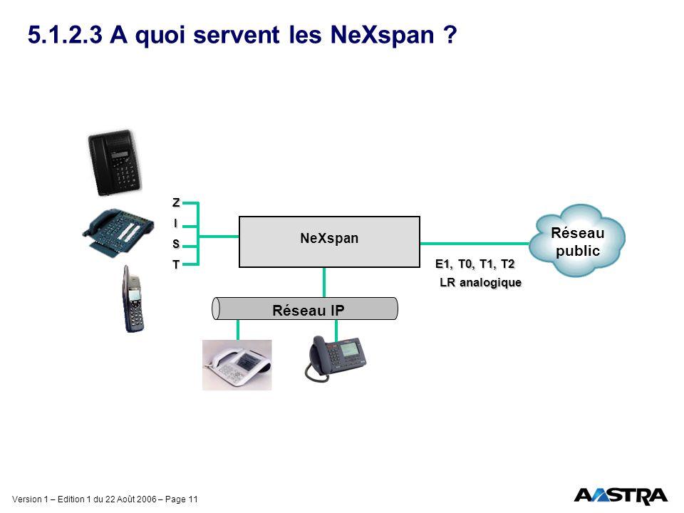 Version 1 – Edition 1 du 22 Août 2006 – Page 11 5.1.2.3 A quoi servent les NeXspan ? E1, T0, T1, T2 LR analogique Réseau public Réseau IP ZIST NeXspan