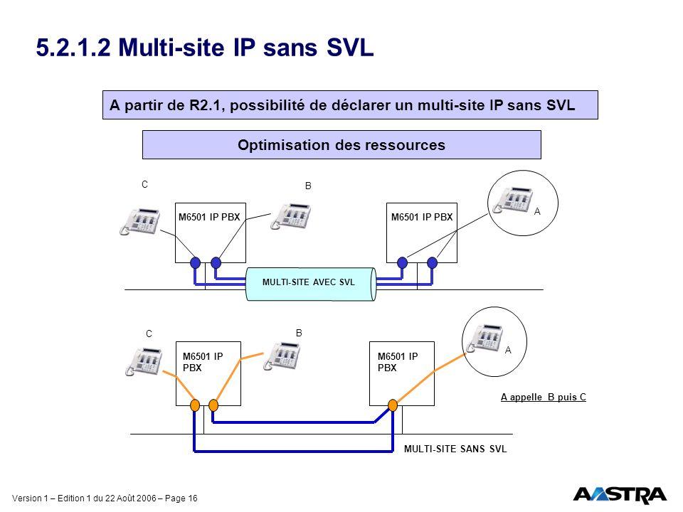 Version 1 – Edition 1 du 22 Août 2006 – Page 16 5.2.1.2 Multi-site IP sans SVL A partir de R2.1, possibilité de déclarer un multi-site IP sans SVL Opt