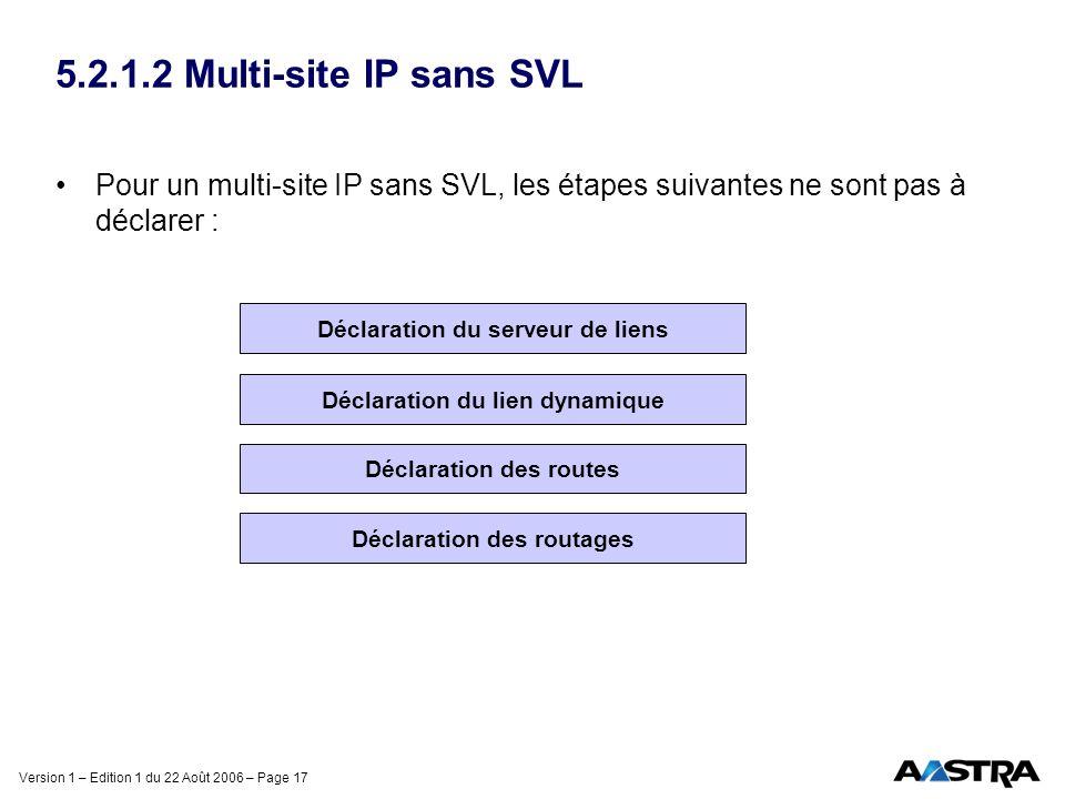 Version 1 – Edition 1 du 22 Août 2006 – Page 17 5.2.1.2 Multi-site IP sans SVL Pour un multi-site IP sans SVL, les étapes suivantes ne sont pas à décl