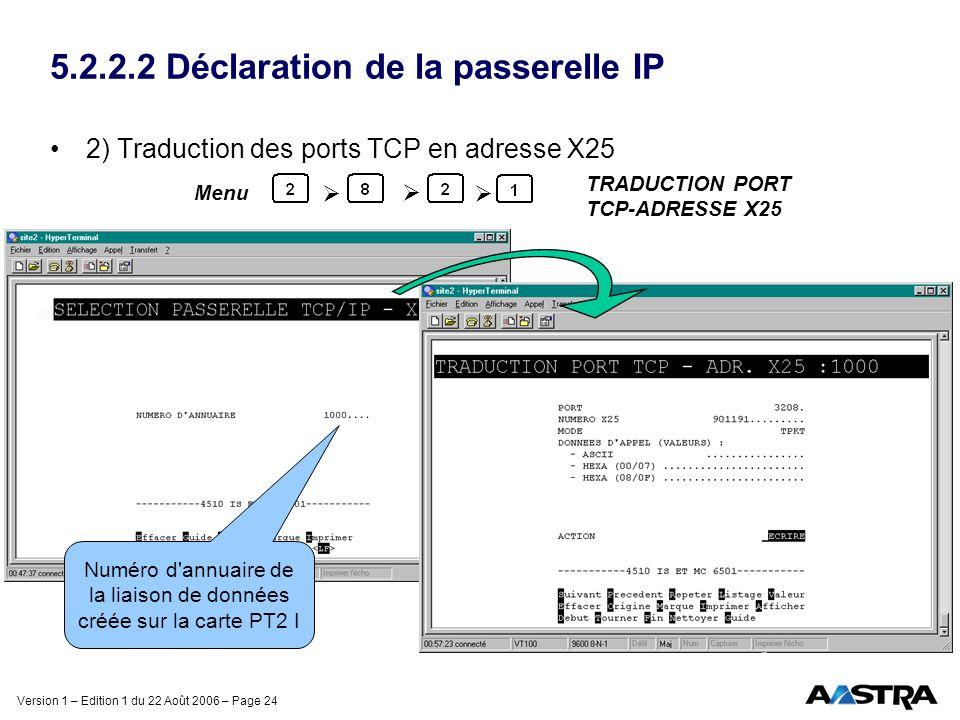 Version 1 – Edition 1 du 22 Août 2006 – Page 24 5.2.2.2 Déclaration de la passerelle IP 2) Traduction des ports TCP en adresse X25 Numéro d'annuaire d
