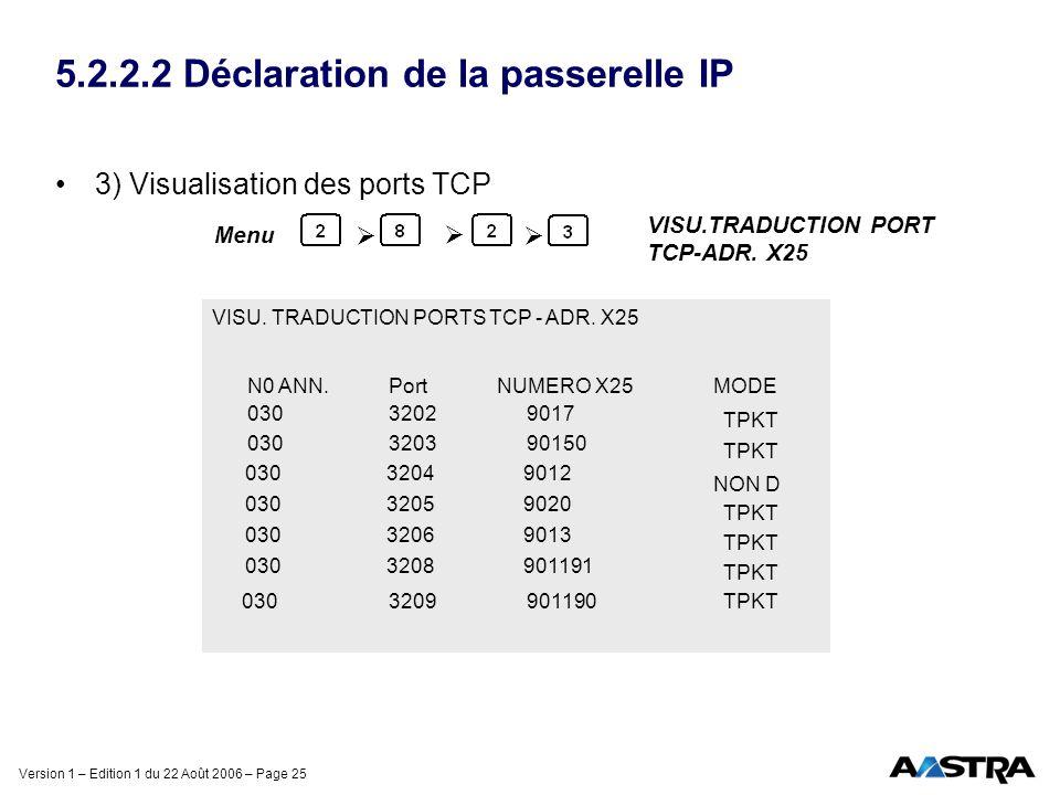 Version 1 – Edition 1 du 22 Août 2006 – Page 25 5.2.2.2 Déclaration de la passerelle IP 3) Visualisation des ports TCP Menu VISU.TRADUCTION PORT TCP-A