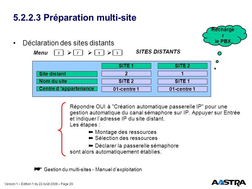 Version 1 – Edition 1 du 22 Août 2006 – Page 29 5.2.2.3 Préparation multi-site Déclaration des sites distants Répondre OUI à