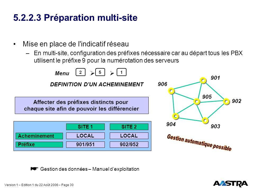 Version 1 – Edition 1 du 22 Août 2006 – Page 30 5.2.2.3 Préparation multi-site Mise en place de l'indicatif réseau –En multi-site, configuration des p