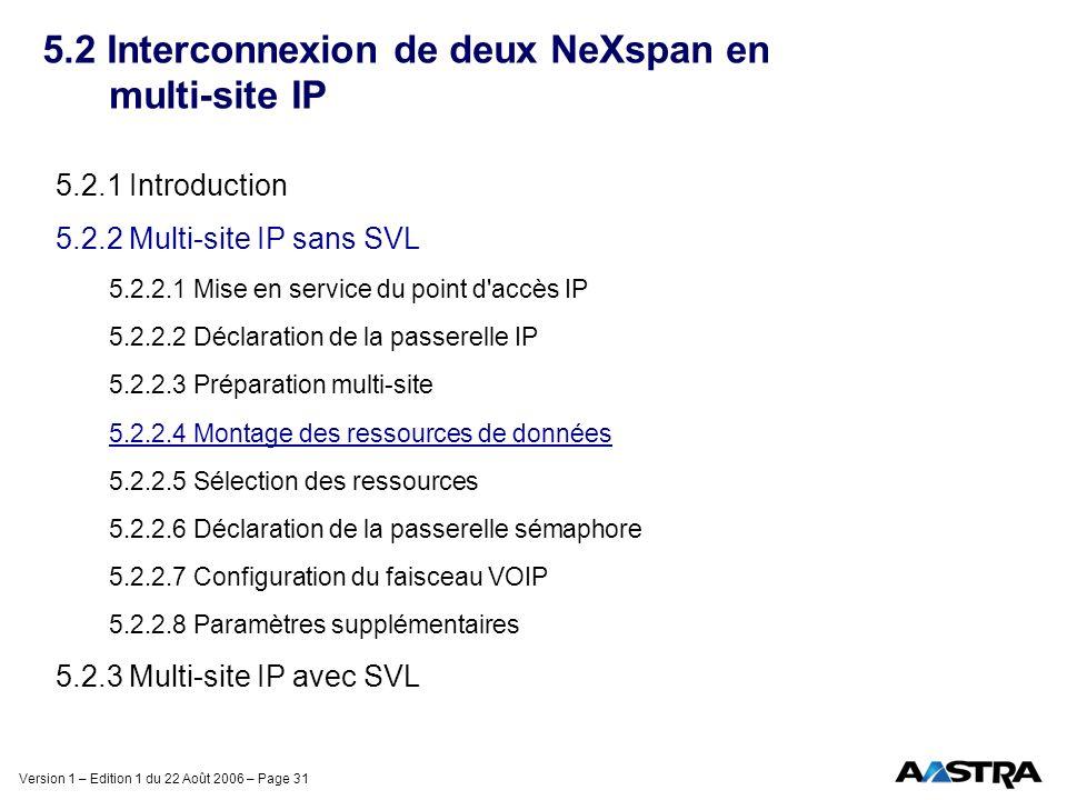 Version 1 – Edition 1 du 22 Août 2006 – Page 31 5.2 Interconnexion de deux NeXspan en multi-site IP 5.2.1 Introduction 5.2.2 Multi-site IP sans SVL 5.