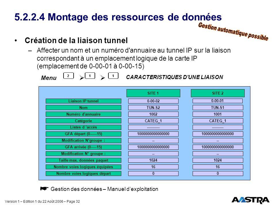 Version 1 – Edition 1 du 22 Août 2006 – Page 32 5.2.2.4 Montage des ressources de données Création de la liaison tunnel –Affecter un nom et un numéro