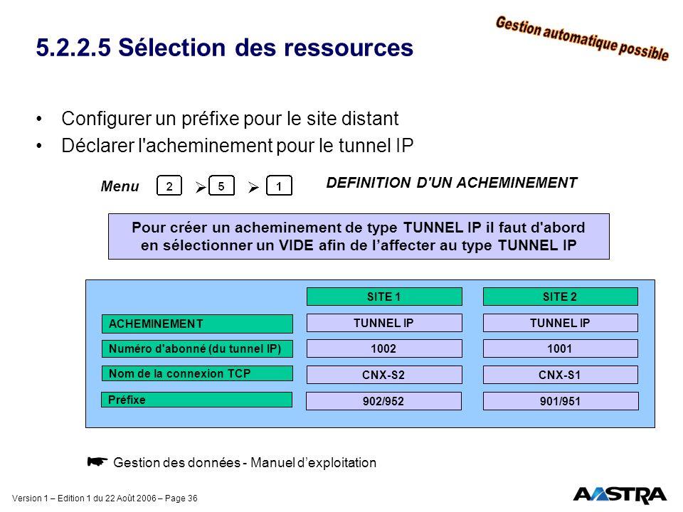Version 1 – Edition 1 du 22 Août 2006 – Page 36 5.2.2.5 Sélection des ressources Configurer un préfixe pour le site distant Déclarer l'acheminement po